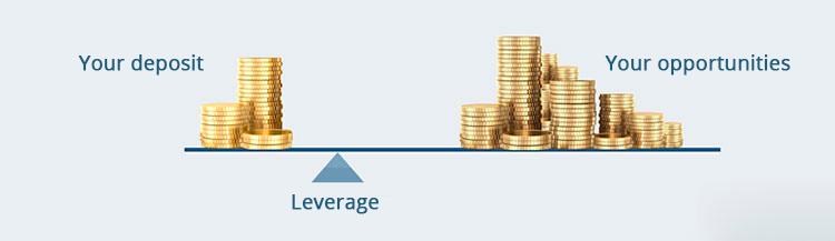 Margin currency trading нлмк дивиденды